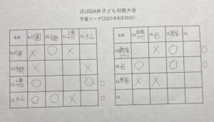 予選リーグ②