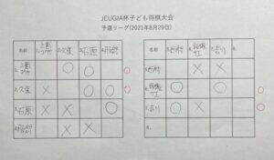 予選リーグ①